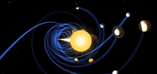 太陽系惑星の公転軌道が想像よりもはるかに衝撃的