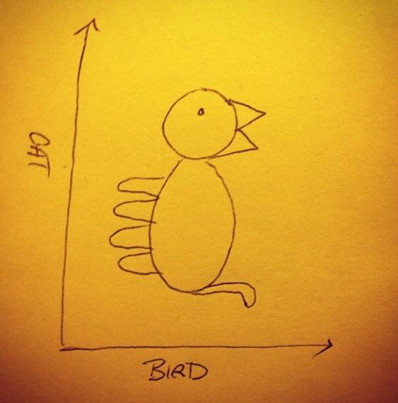 【発想の勝利】このグラフが最高にクールだと海外で話題に