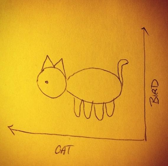 このグラフが最高にクールだと海外で話題に